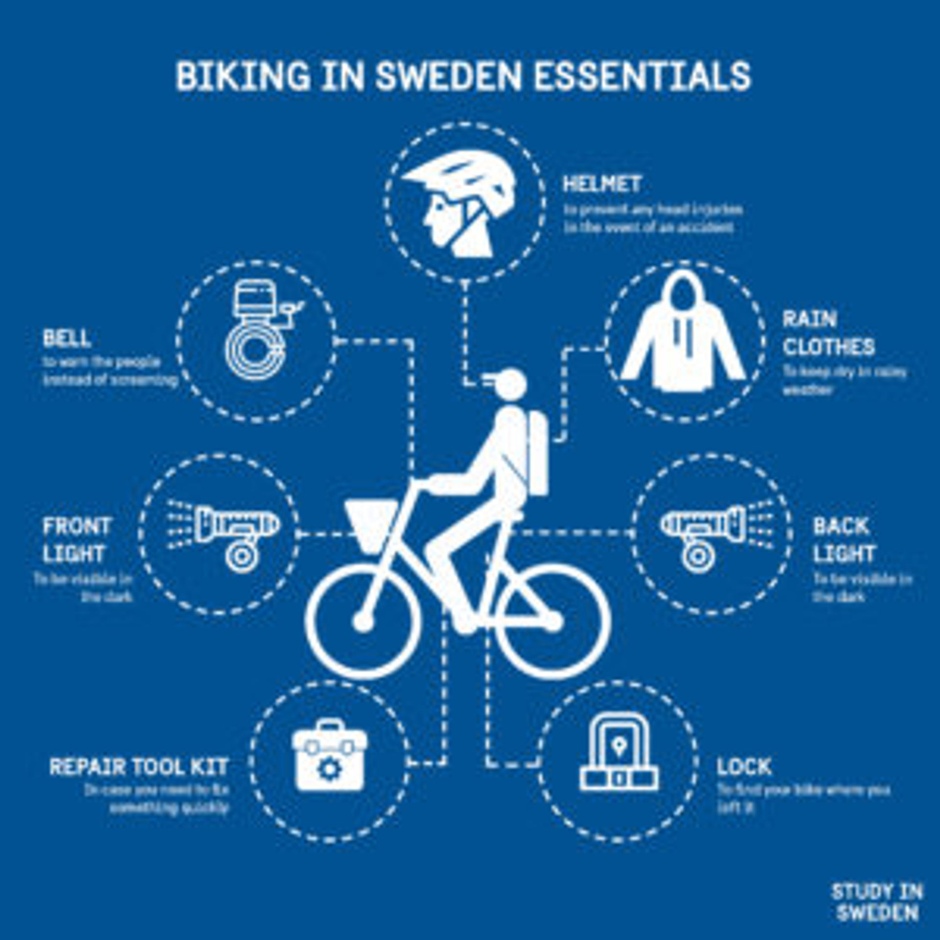 Biking in Sweden essentials.  Helmet: to prevent any injuries in the event of an accident.  Bell: to warn the people instead of screaming.  Front light: to be visible in the dark.  Repair tool kit: in case you need to fix something quickly.  Lock: to find your bike where you left it.  Back light: to be visible in the dark.  Rain clothes: in the event of rain to arrive dry.
