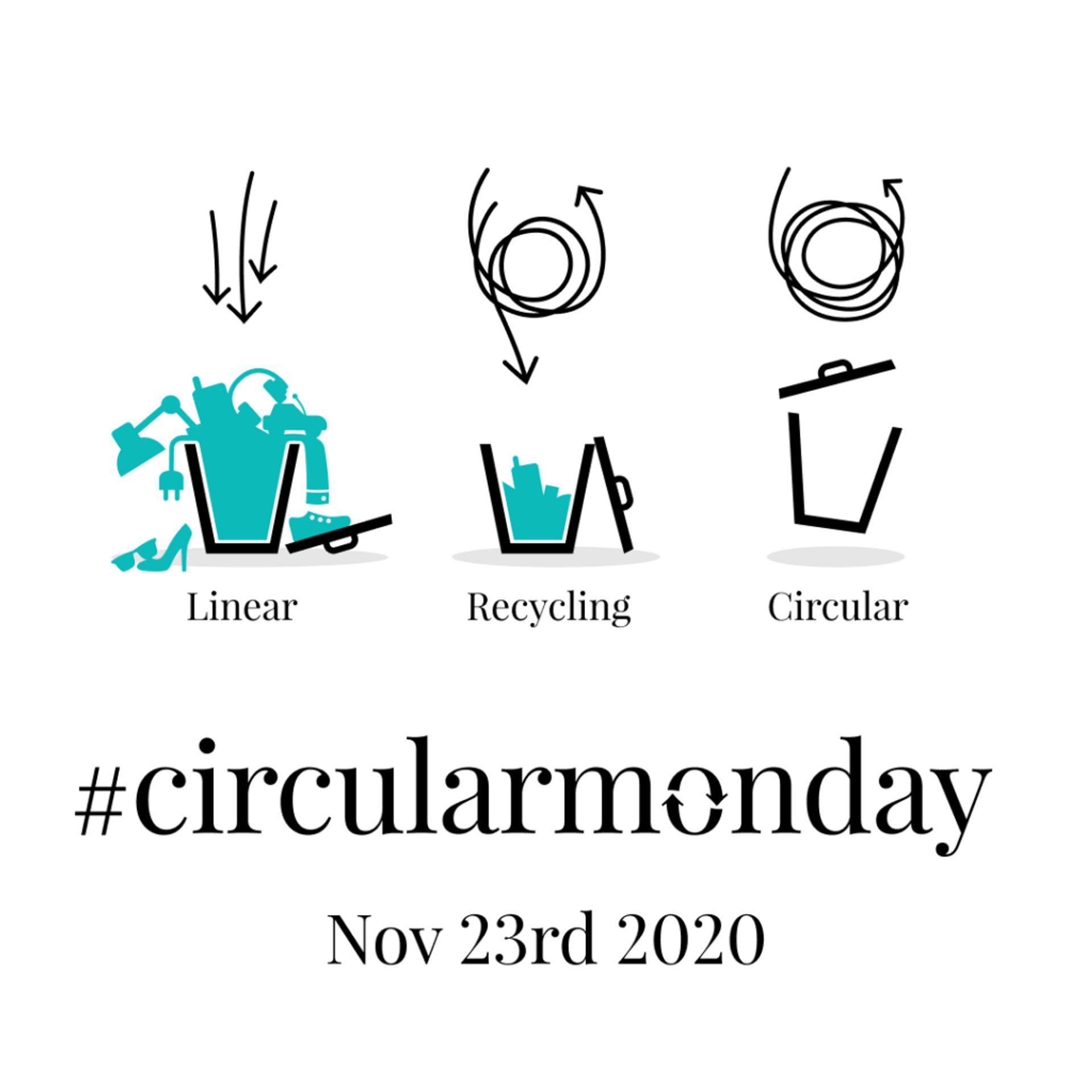 Illustration with the text 'Linnear. Recycling. Circuclar. #circularmonday. Nov 23rd 2020'.